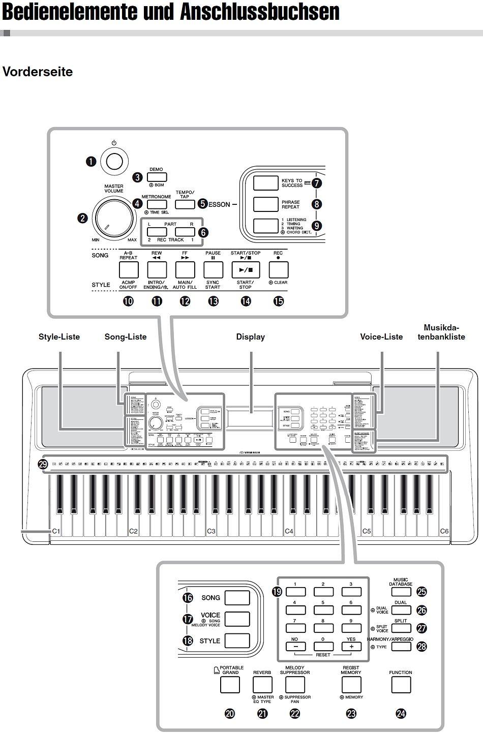 Lern Buch//CD Pult X-Stativ NT Yamaha PSR E363 Keyboard SET mit Sitz Bank